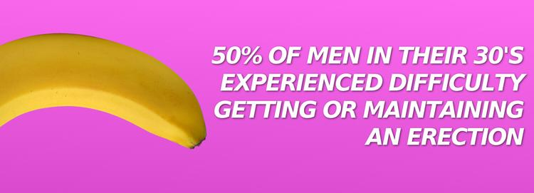 Half of men in their 30s experience erectile dysfunction
