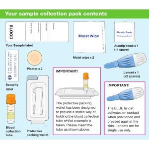 HIV Blood Test Kit contents